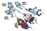 Trái phiếu và lạm phát