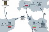 mang-luoi-dau-mo-Iran-Nga-Syria